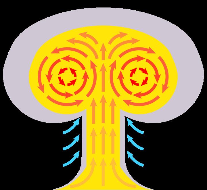 Mushroom_cloud.svg